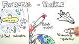 Vehicles – Vokabeln zu Fahrzeugen und anderen Fortbewegungsmitteln