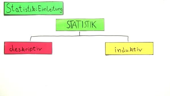 Statistik einleitung bild