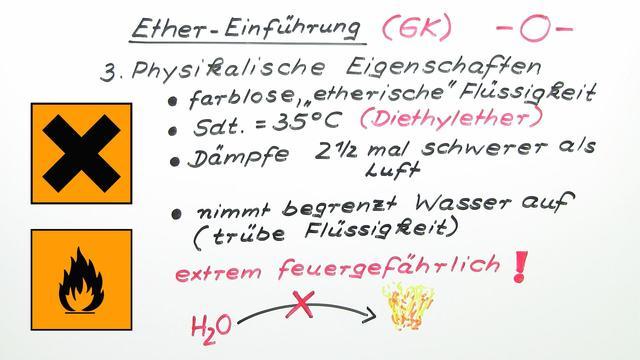 Ether – Einführung