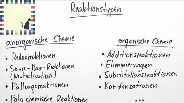 Chemische Formeln und Reaktionen online lernen