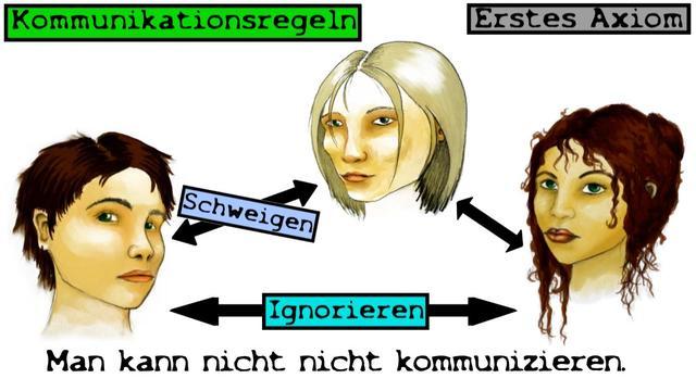 watzlawicks kommunikationstheorie in 5 minuten erklrt - Man Kann Nicht Nicht Kommunizieren Beispiel