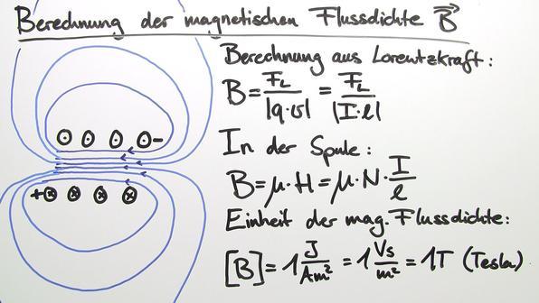 Magnetischer fluss und magnetische flussdichte vorschaubild