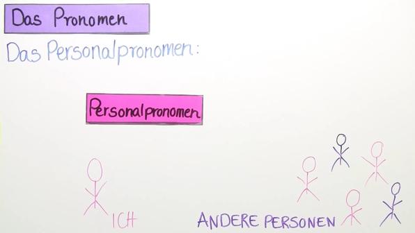 Personalpronomen - Überblick