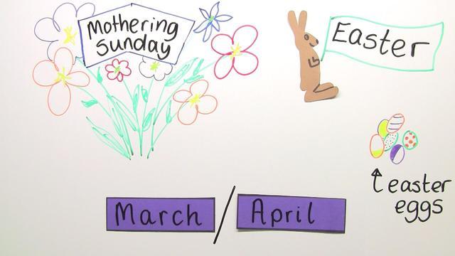 Britische Feiertage – British Calendar