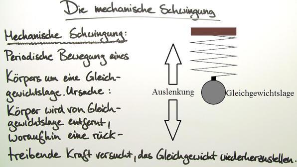 Vorschaubild mechanische schwingungen