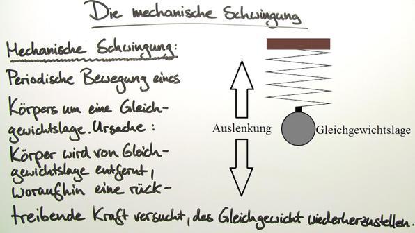 Mechanische Schwingung