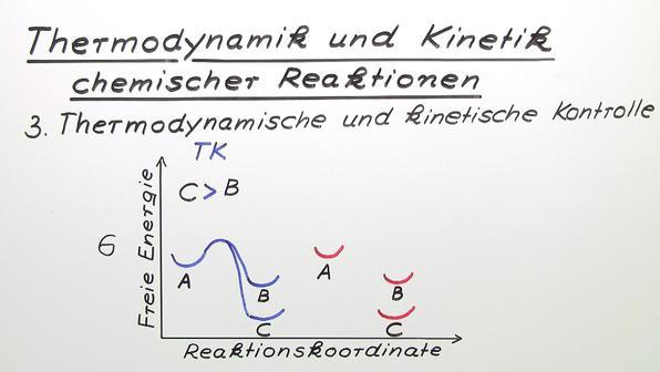 Thermodynamik und Kinetik chemischer Reaktionen