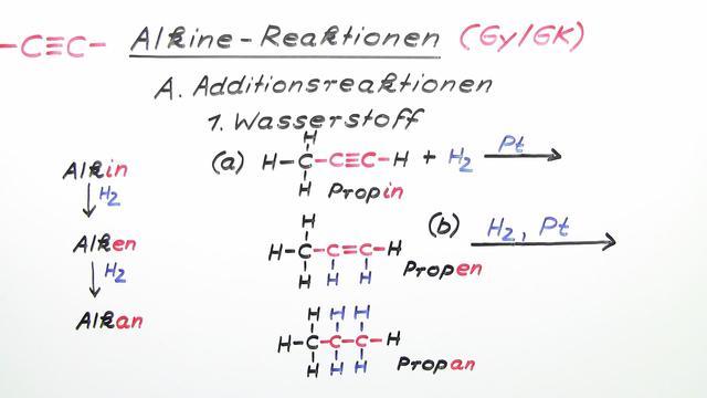Alkine – Reaktionen (Vertiefungswissen)