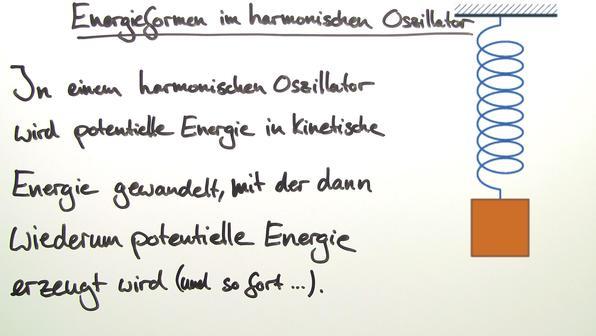 Energie eines harmonischen Oszillators