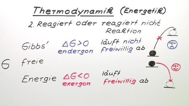 Thermodynamik – Einführung