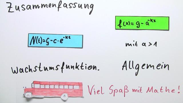 Beschränktes Wachstum – Beispiel Bus