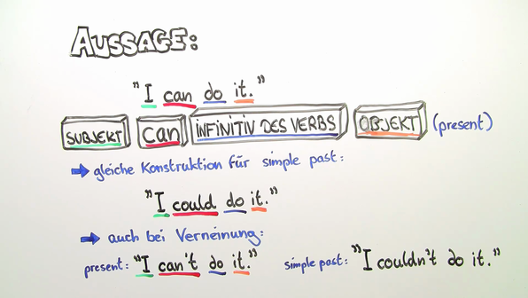 Modal Verbs - can, could, be able to online lernen