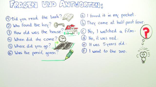 i can auf deutsch