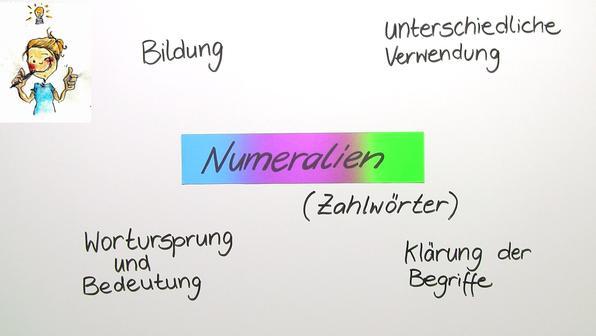 Die Numeralien