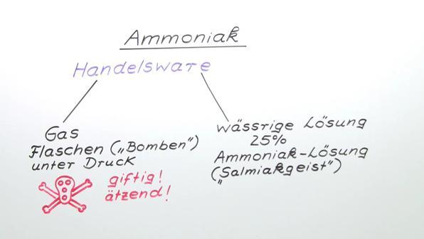 249 ammoniak vorschaubild