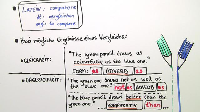 Adverbs – Vergleichskonstruktionen