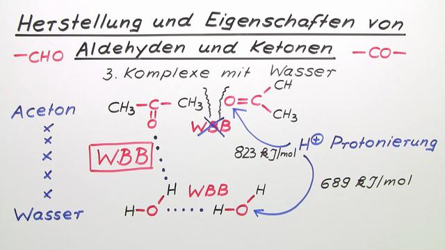 Aldehyde und Ketone – Herstellung und Eigenschaften – Chemie online ...