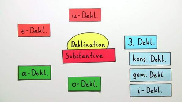 Deklination von adjektiven vorschaubild