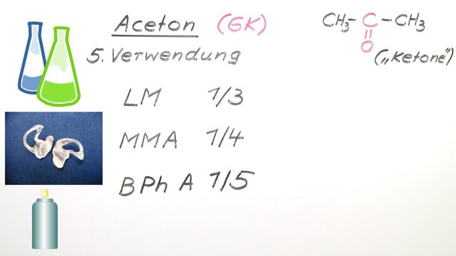 Aceton (Vertiefungswissen)