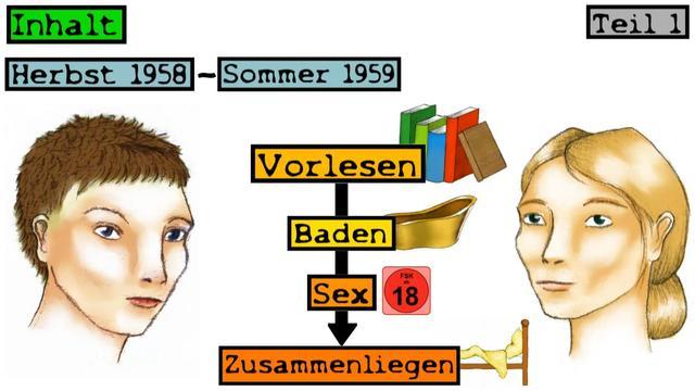 """""""Der Vorleser"""" (Schlink)"""
