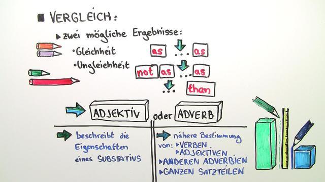 Adjectives and Adverbs – Vergleichskonstruktionen (Übungsvideo)