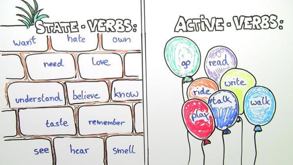 Vorschaubild state und active verben