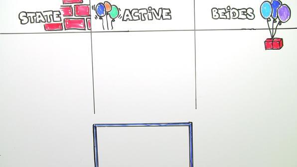 State and Active Verbs – Zustands- und Handlungsverben (Übungsvideo)