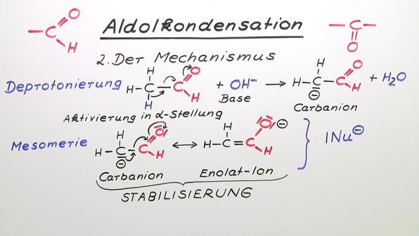 Aldol-Kondensation