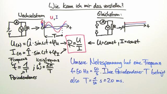 Wechselstrom – Einfach erklärt (inkl. Übungen)