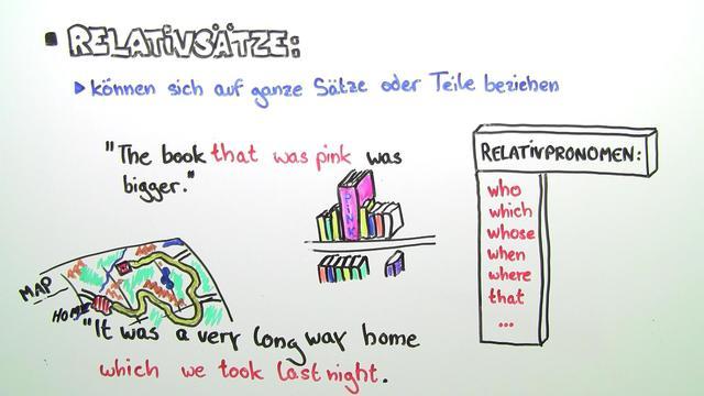 Defining Relative Clauses – bestimmende Relativsätze