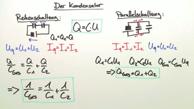 Kirchhoff\'sche Gesetze – Reihen- und Parallelschaltung – Physik ...