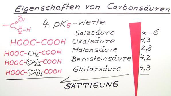 Eigenschaften von Carbonsäuren