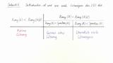 Kap1 Theorie 3: Der Gauß-Algorithmus für lineare Gleichungssysteme