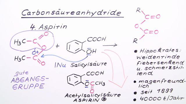 Carbonsäureanhydride