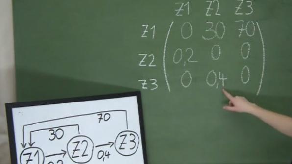 Übergangsmatrix aus Diagramm erstellen
