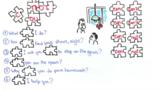 can – Fragen (Übungsvideo)