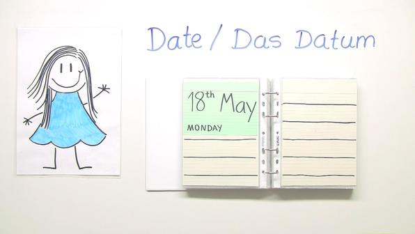 Datum – What's today's date?