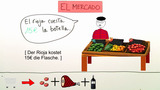 De compras: Einkaufen auf Spanisch