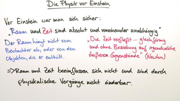 Physik vor Einstein