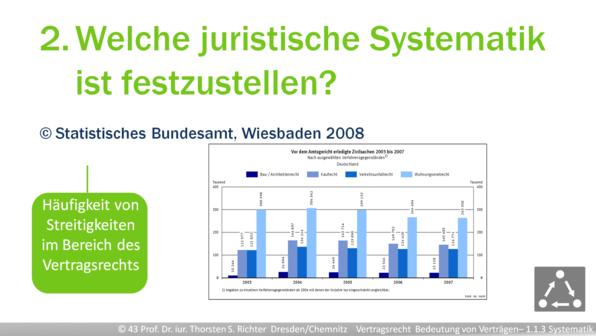 Bild f%c3%bcr vr 1.1.3 systematik video 43