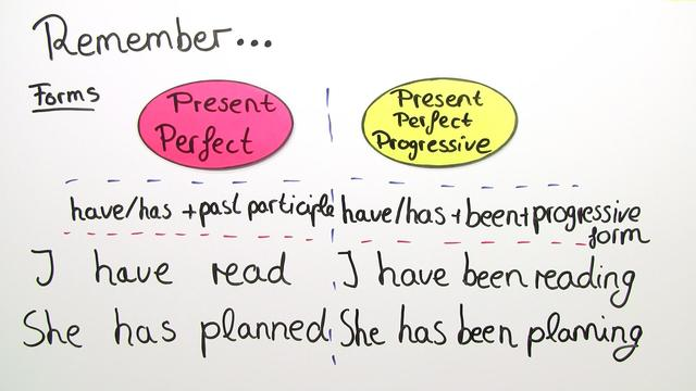 Present Perfect and Present Perfect Progressive