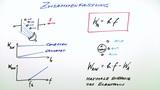Äußerer Fotoeffekt und Lichtquanten