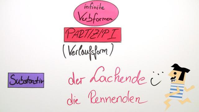 Finite und infinite Verben – In 3 1/2 Minuten erklärt.
