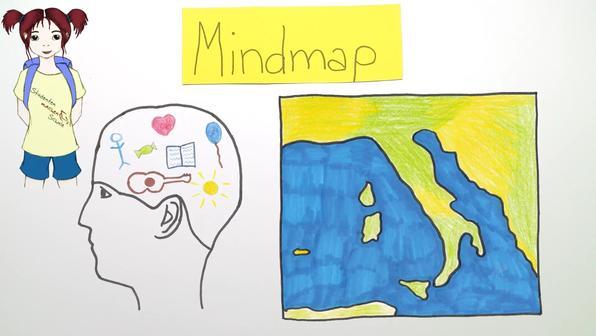 Brainstorming und Mindmap