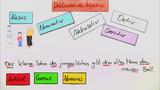 Adjektive – Deklination