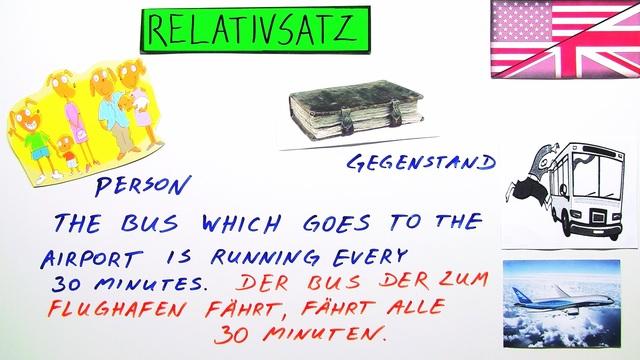 relative clauses mit und ohne relativpronomen englisch online lernen - Relativsatze Beispiele