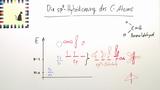 Die Hybridisierung des Kohlenstoff-Atoms