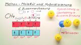 Hybridisierung am Beispiel von Methan
