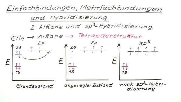 475 m22 einfachbindungen mehrfachbindungen und hybridisierung preview2