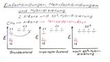 Einfachbindungen, Mehrfachbindungen und Hybridisierung